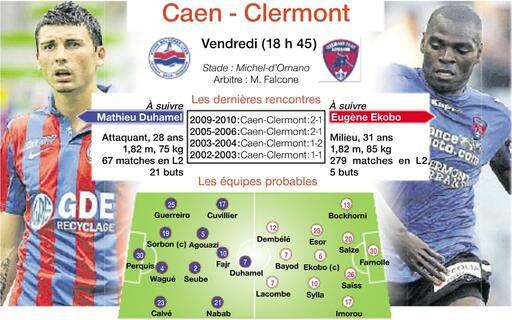 Caen - Clermont, ce soir 18 h 45. Défait et décevant à Niort la semaine passée, Malherbe doit rebondir pour rester dans le bon wagon.