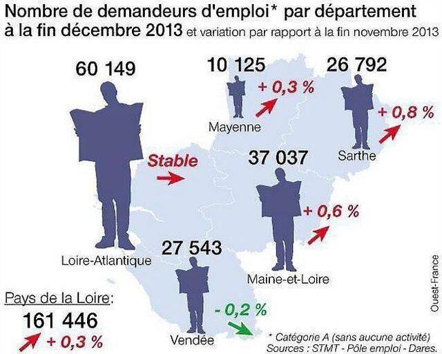 Chomage 12 Pour Les Plus De 50 Ans Nantes Maville Com
