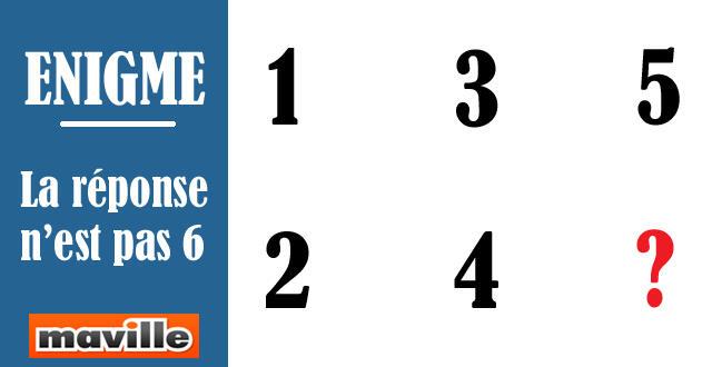 Enigme Image enigme] la réponse n'est pas 6 - nantes.maville