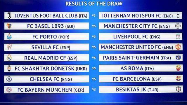 Calendrier Bayern.Ligue Des Champions Matches Dates Et Calendrier Des 8es De