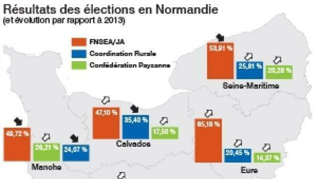 Normandie grand chelem pour fnsea ja dans les - Chambre d agriculture normandie ...